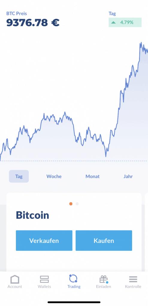 Bitcoin Generieren Dauer