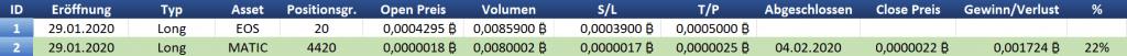 Excel Tradingjournal - MATIC Gewinn