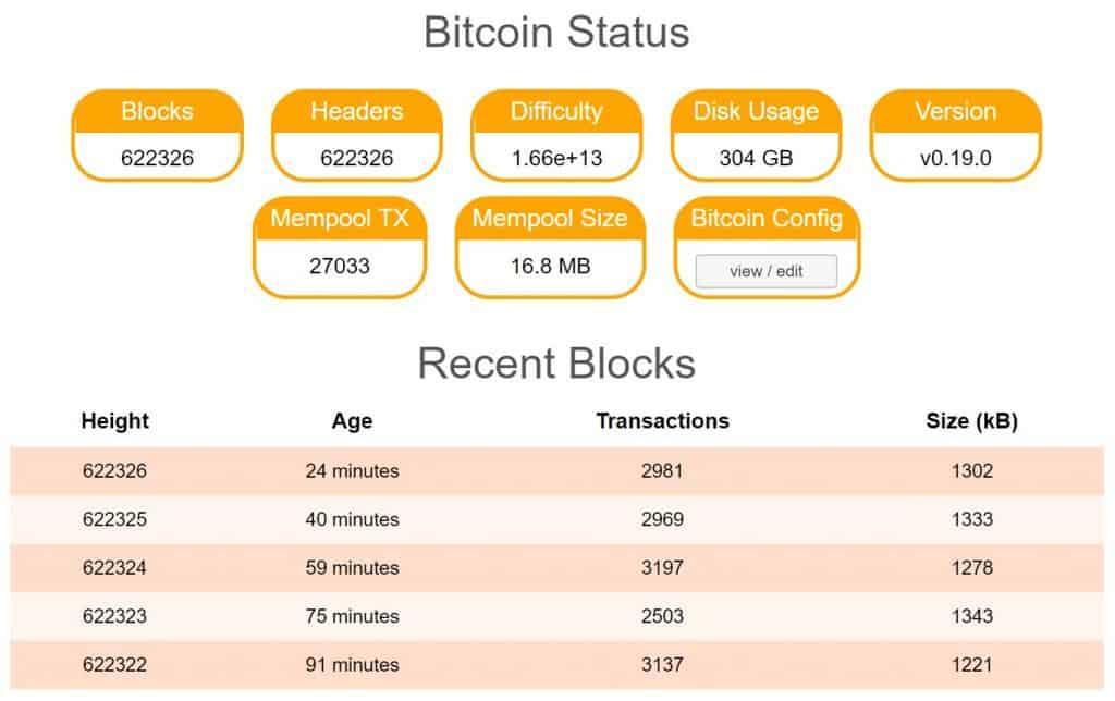 Bitcoin Blockchain Status